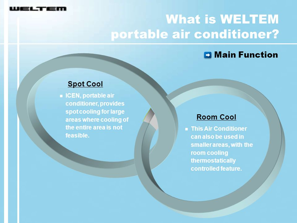 What is WELTEM portable air conditioner