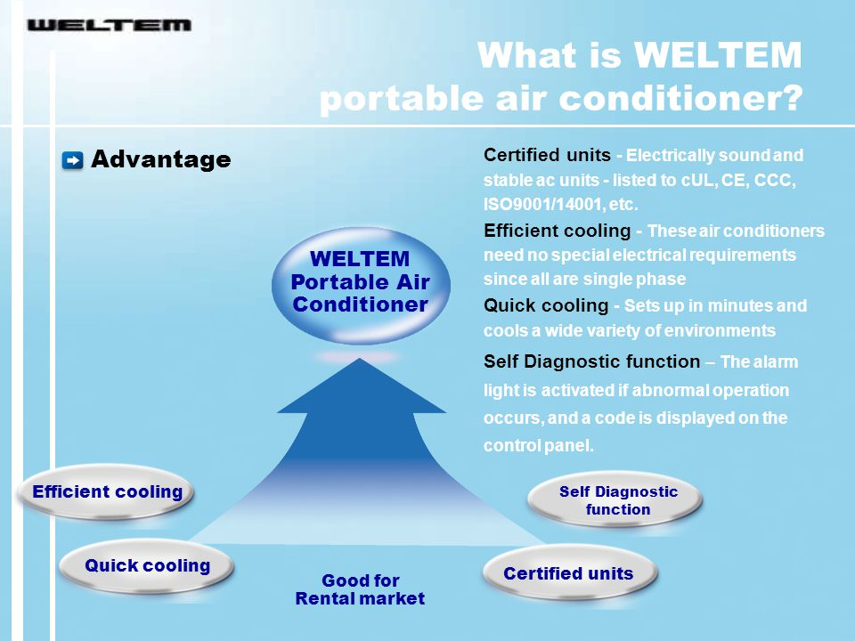 WELTEM Portable Air Conditioner