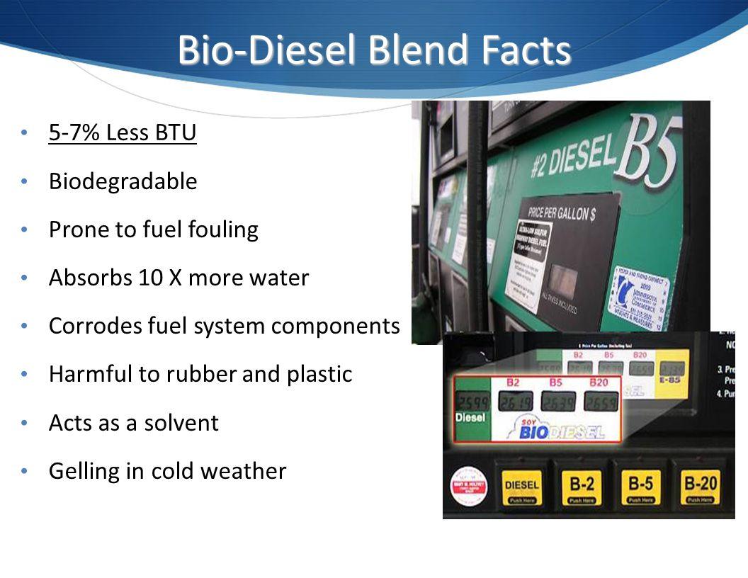 Bio-Diesel Blend Facts