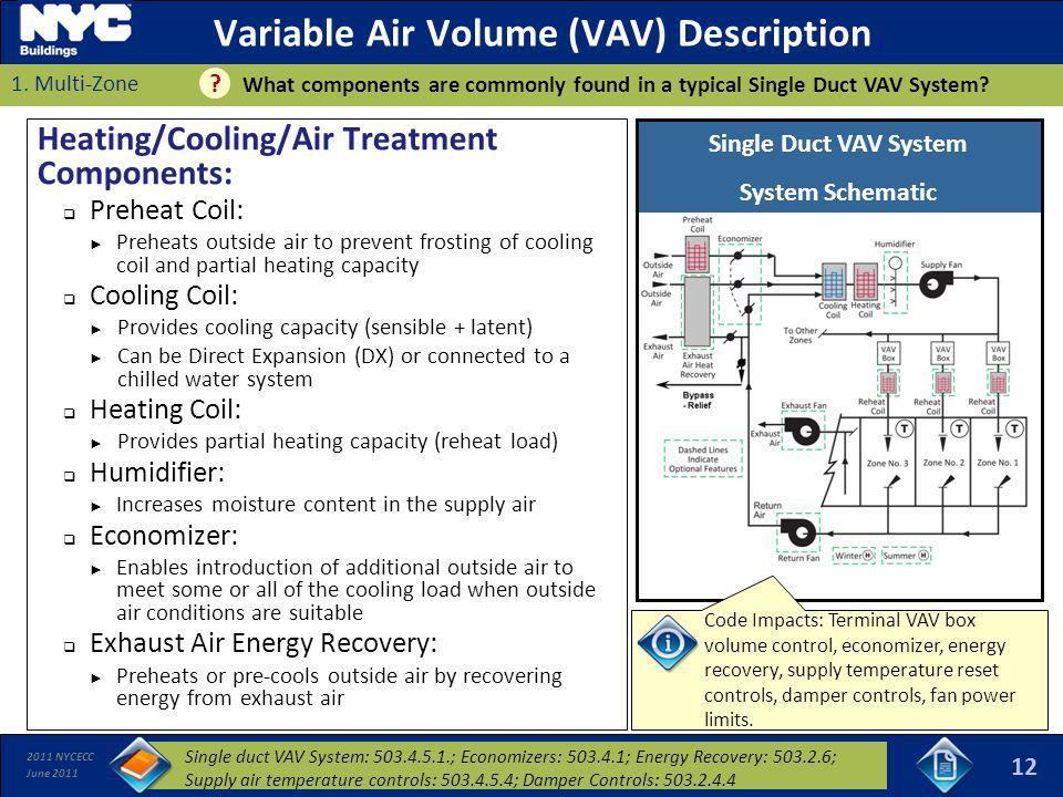 Variable Air Volume (VAV) Description
