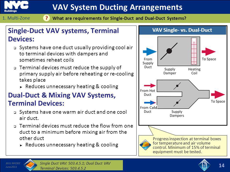 VAV System Ducting Arrangements