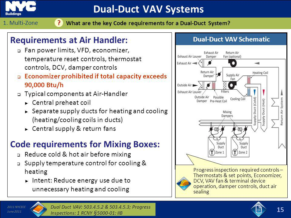 Dual-Duct VAV Schematic