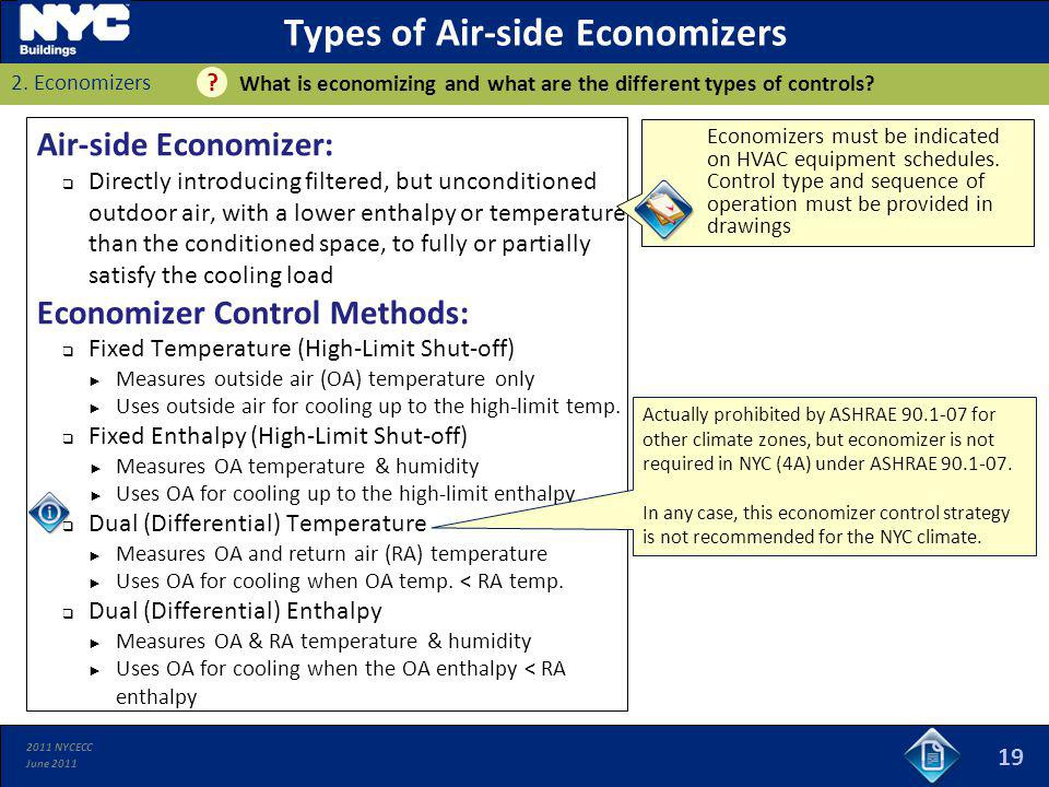 Types of Air-side Economizers