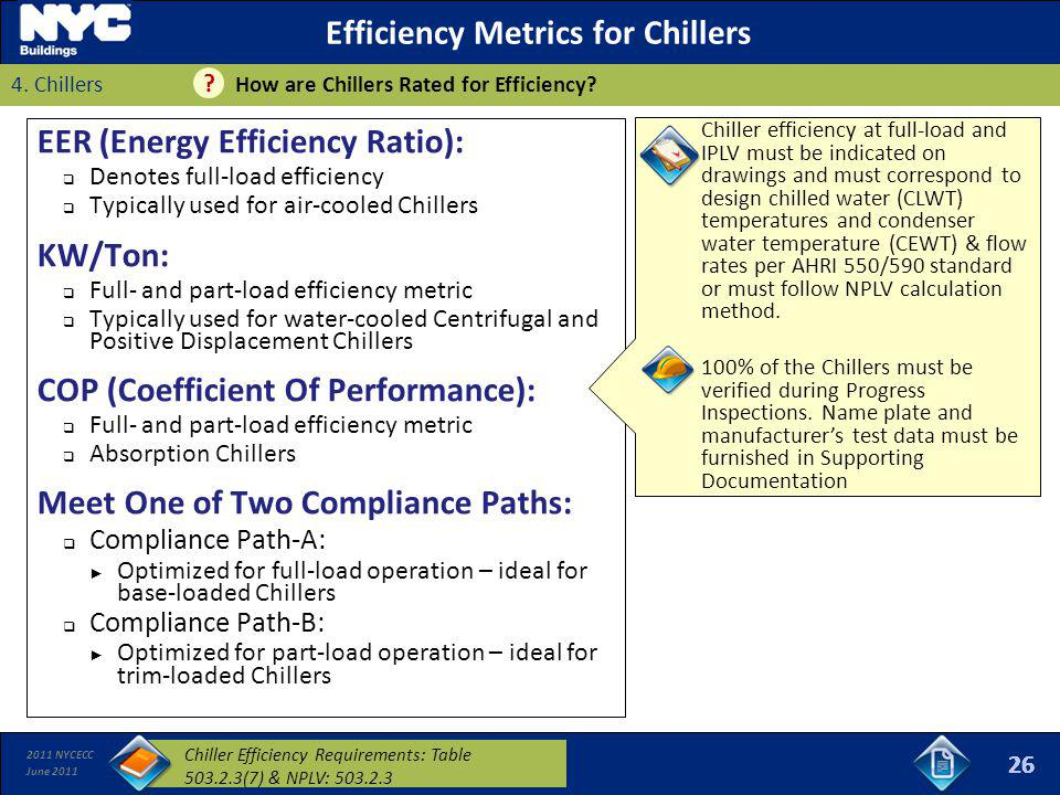 Efficiency Metrics for Chillers