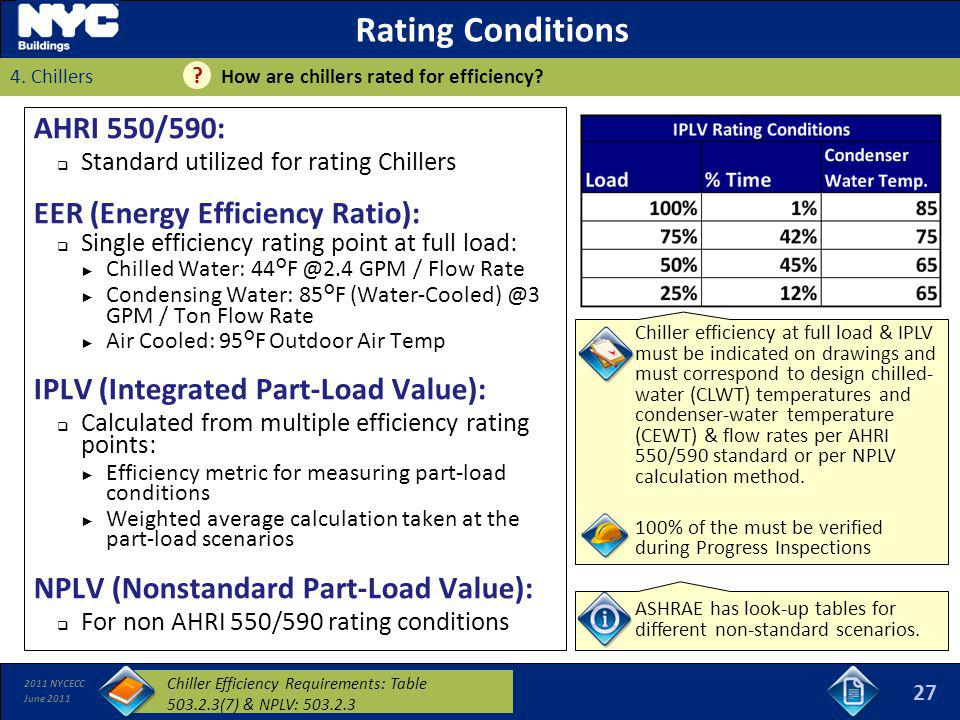 Rating Conditions AHRI 550/590: EER (Energy Efficiency Ratio):