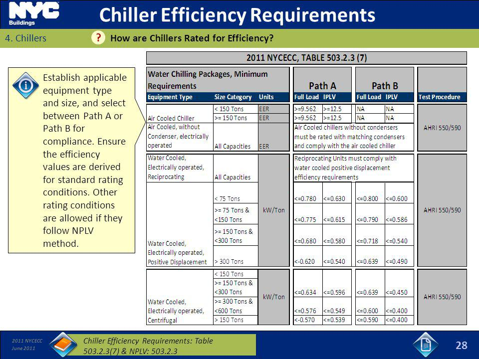 Chiller Efficiency Requirements