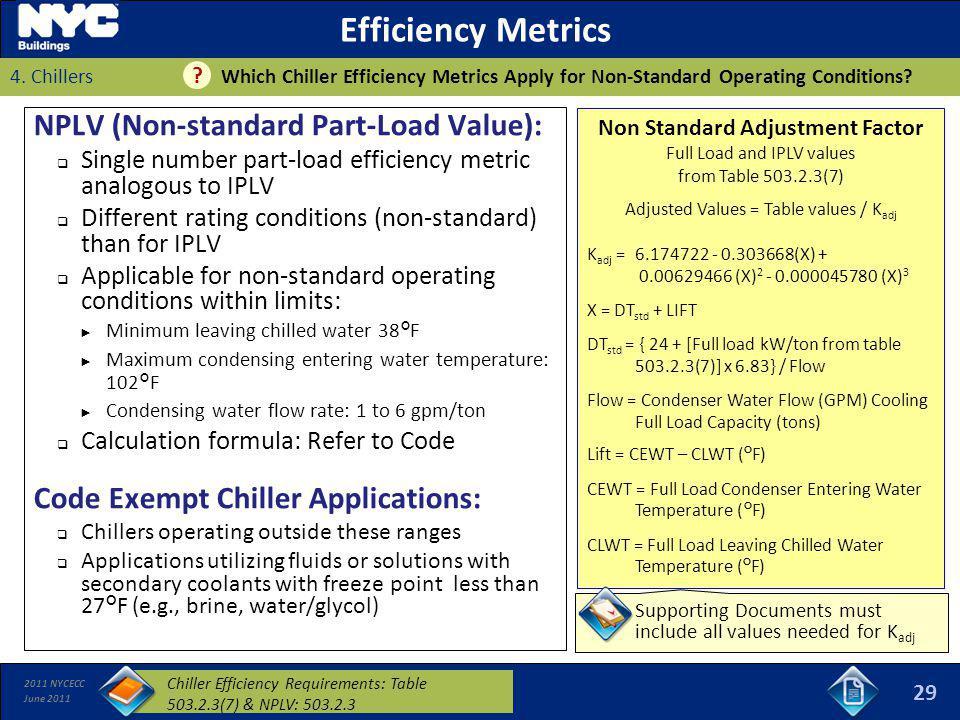 Non Standard Adjustment Factor