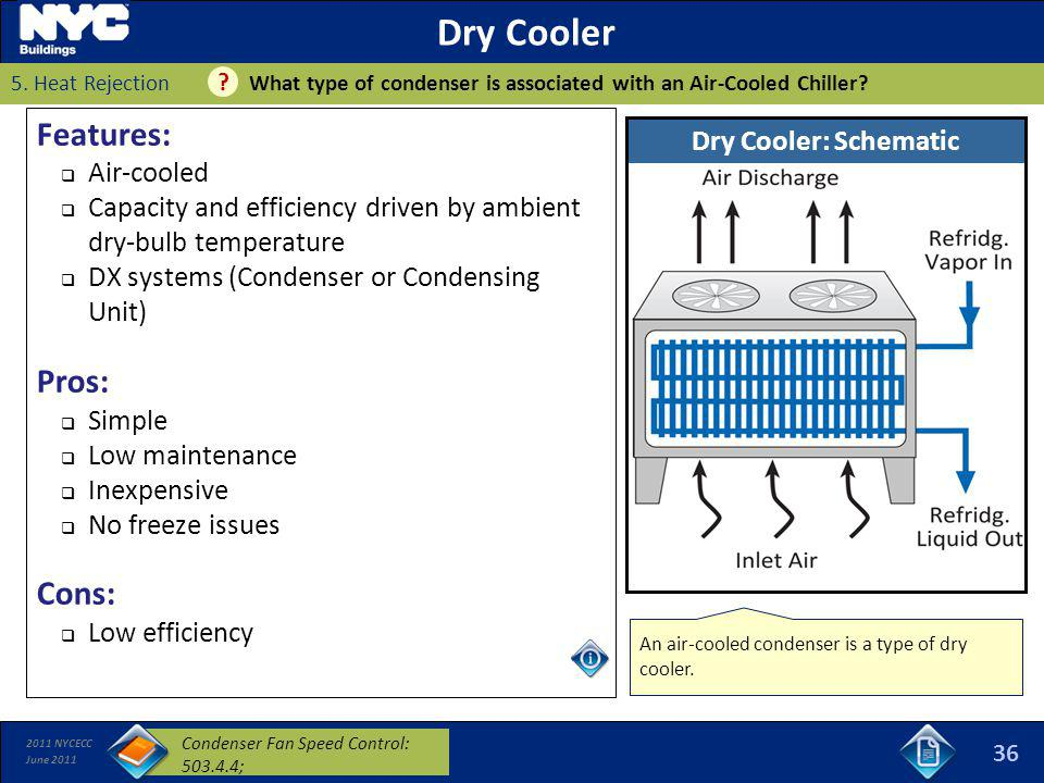 Dry Cooler Features: Pros: Cons: Dry Cooler: Schematic Air-cooled