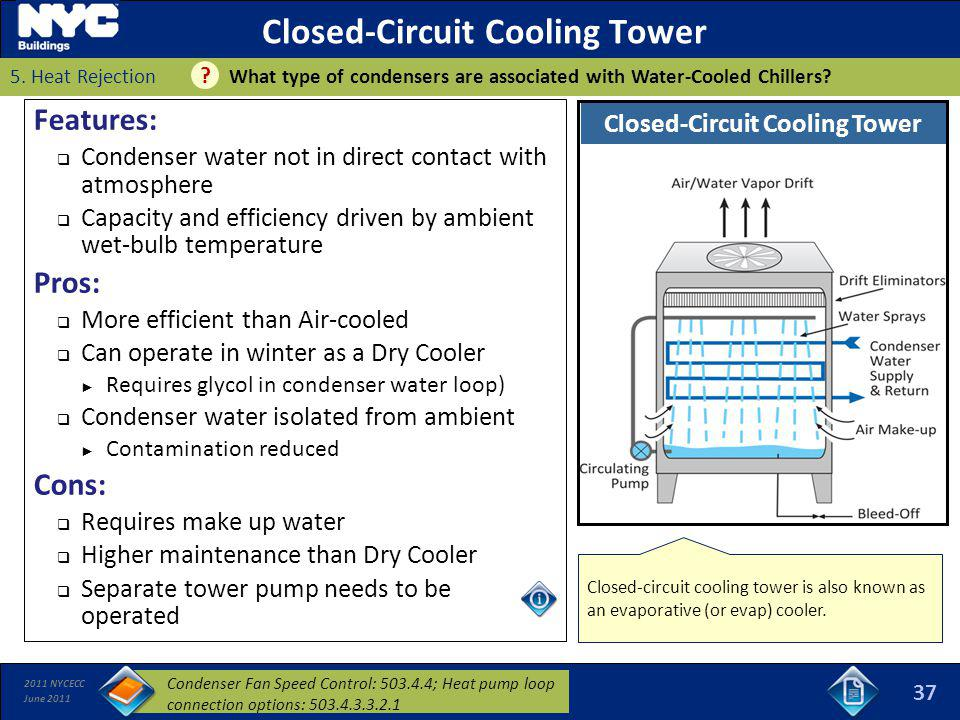 Closed-Circuit Cooling Tower