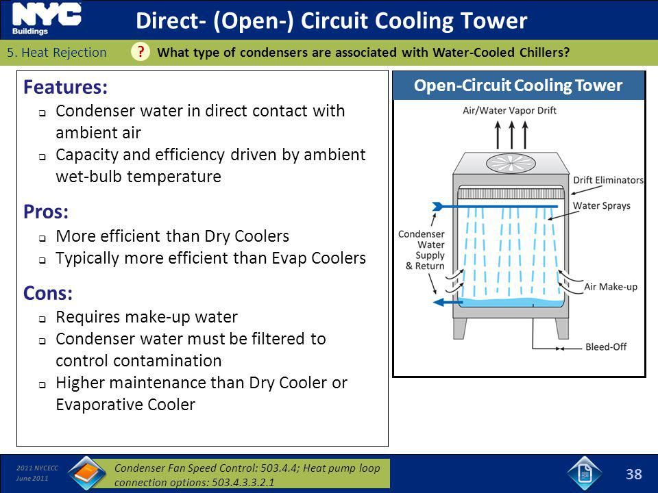 Direct- (Open-) Circuit Cooling Tower