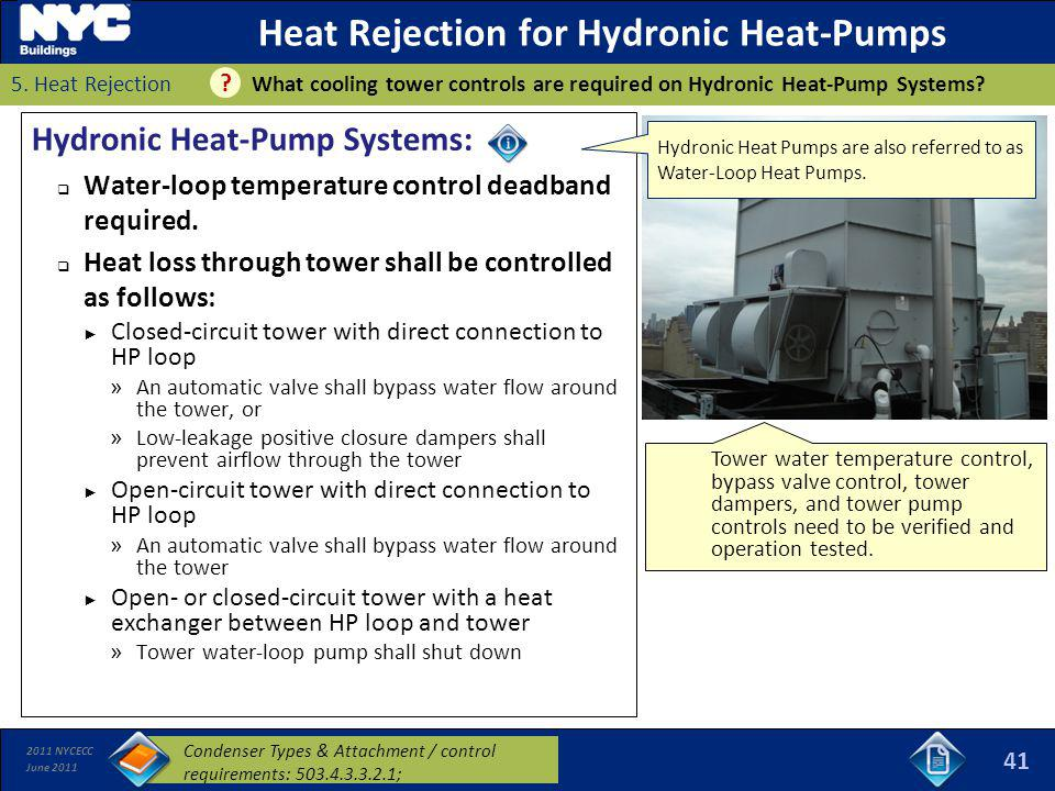 Heat Rejection for Hydronic Heat-Pumps