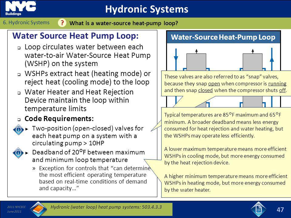 Water-Source Heat-Pump Loop