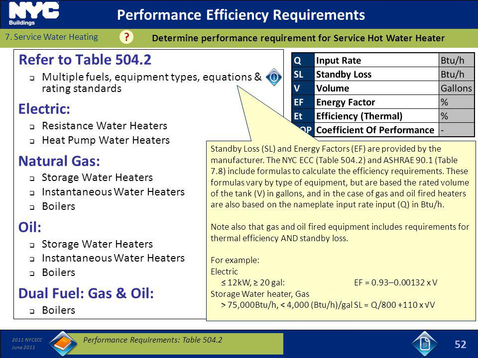 Performance Efficiency Requirements