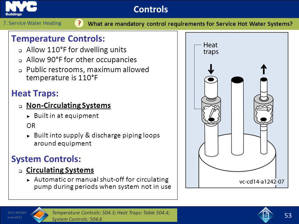 Temperature Controls: