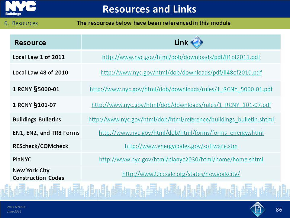 Resources and Links Resource Link