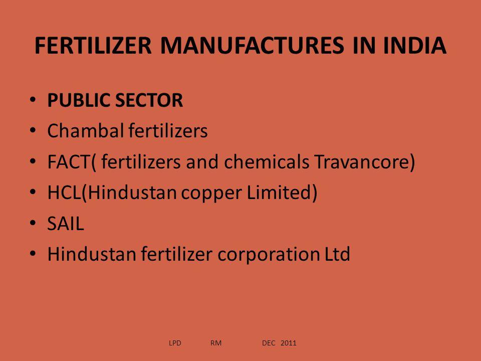 FERTILIZER MANUFACTURES IN INDIA