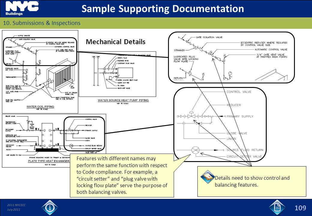 Sample Supporting Documentation