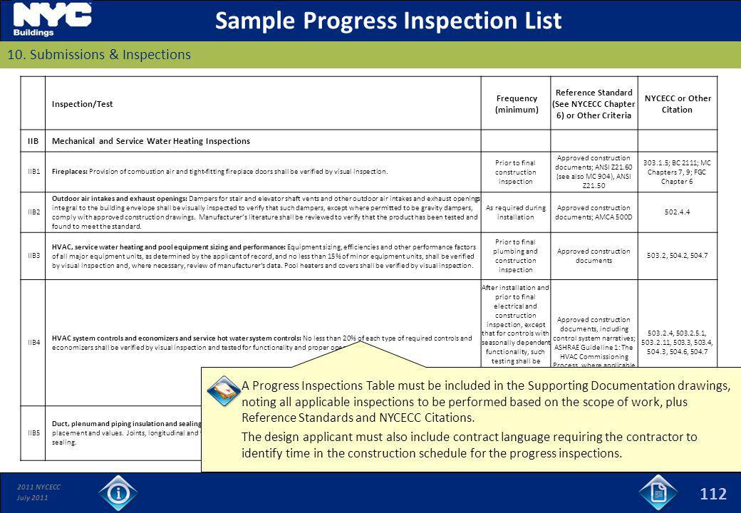 Sample Progress Inspection List