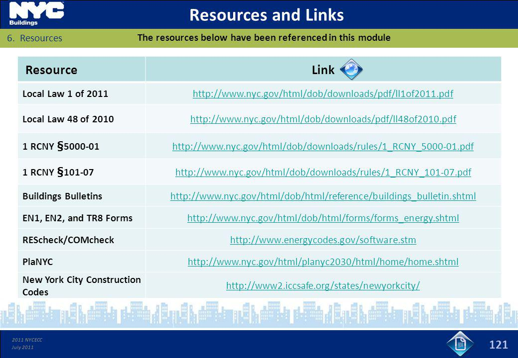 Resources and Links Resource Link 121
