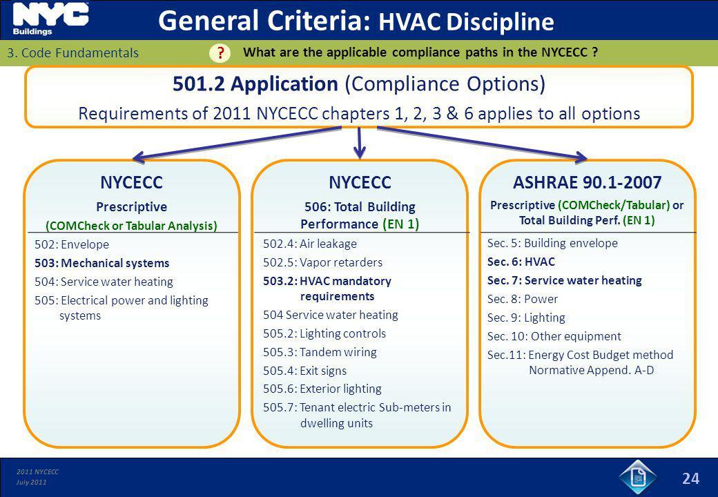 General Criteria: HVAC Discipline