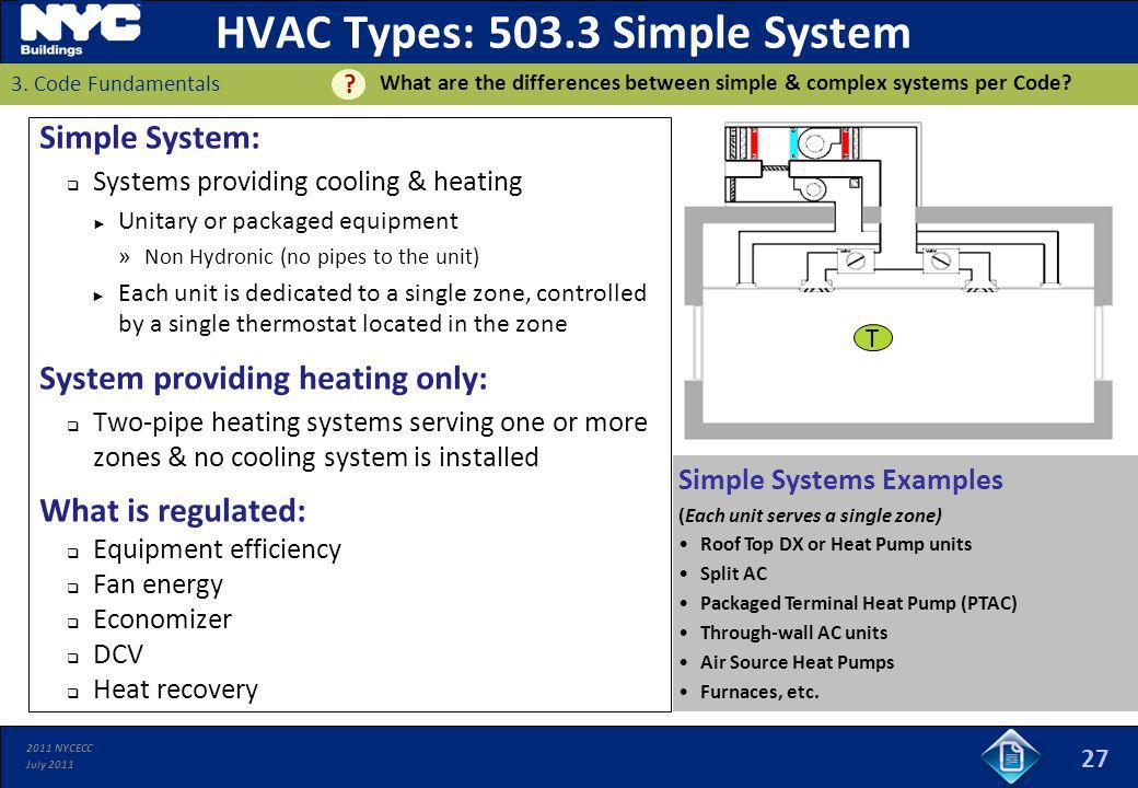 HVAC Types: 503.3 Simple System