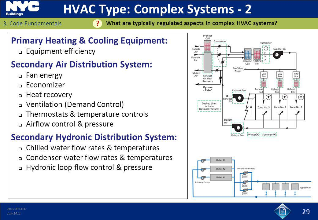HVAC Type: Complex Systems - 2
