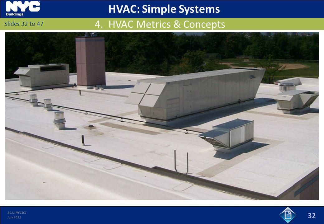 HVAC: Simple Systems 4. HVAC Metrics & Concepts Slides 32 to 47 32 32