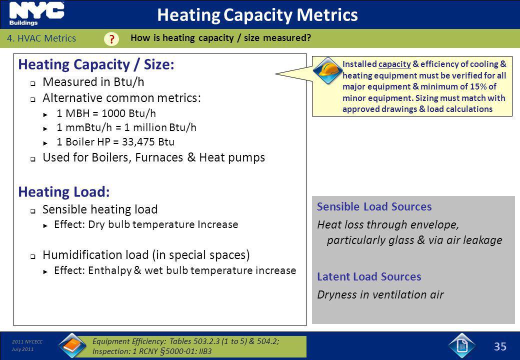 Heating Capacity Metrics