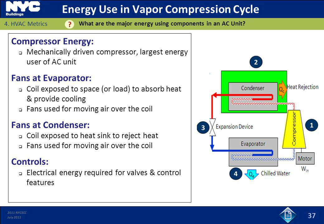 Energy Use in Vapor Compression Cycle