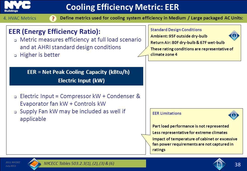 Cooling Efficiency Metric: EER