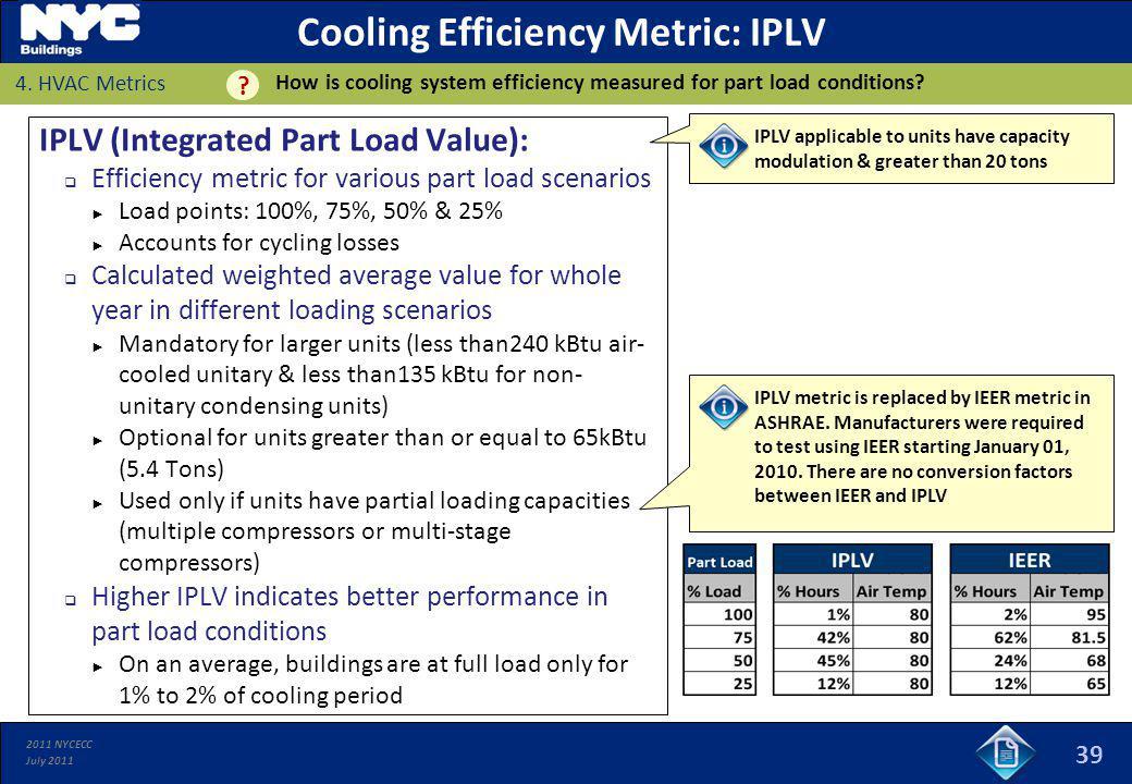 Cooling Efficiency Metric: IPLV