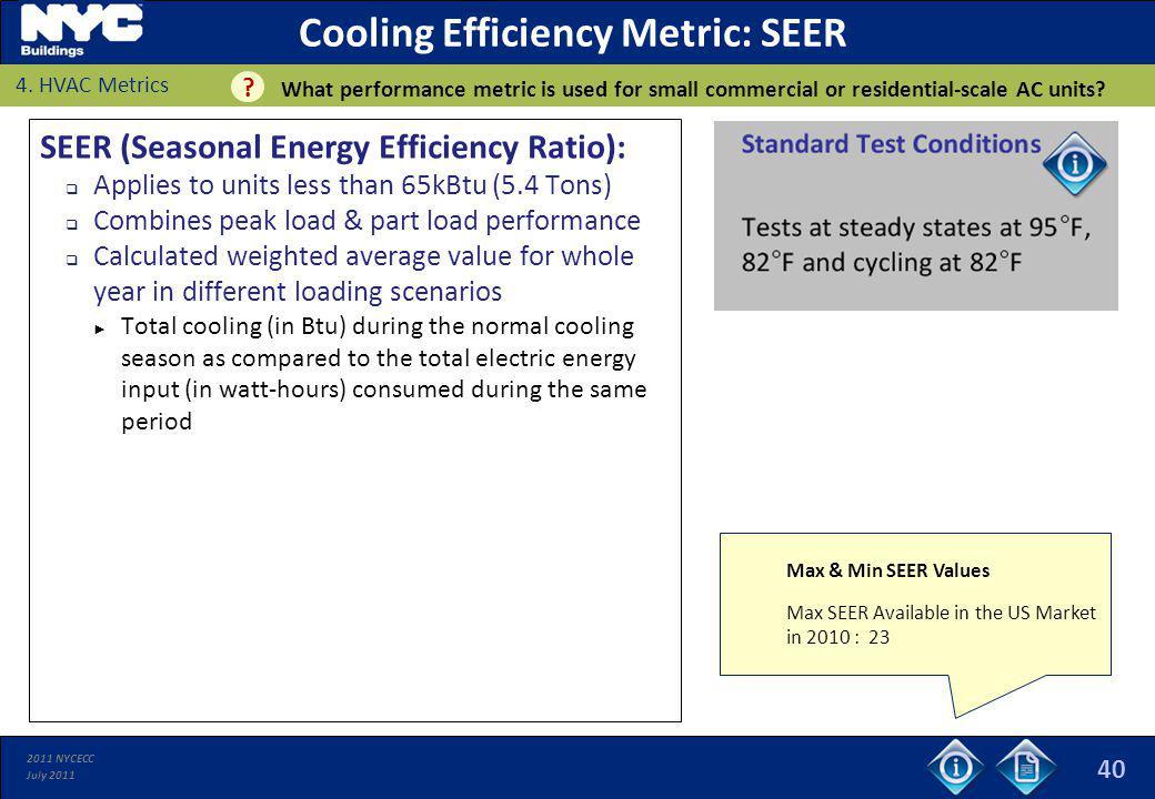 Cooling Efficiency Metric: SEER