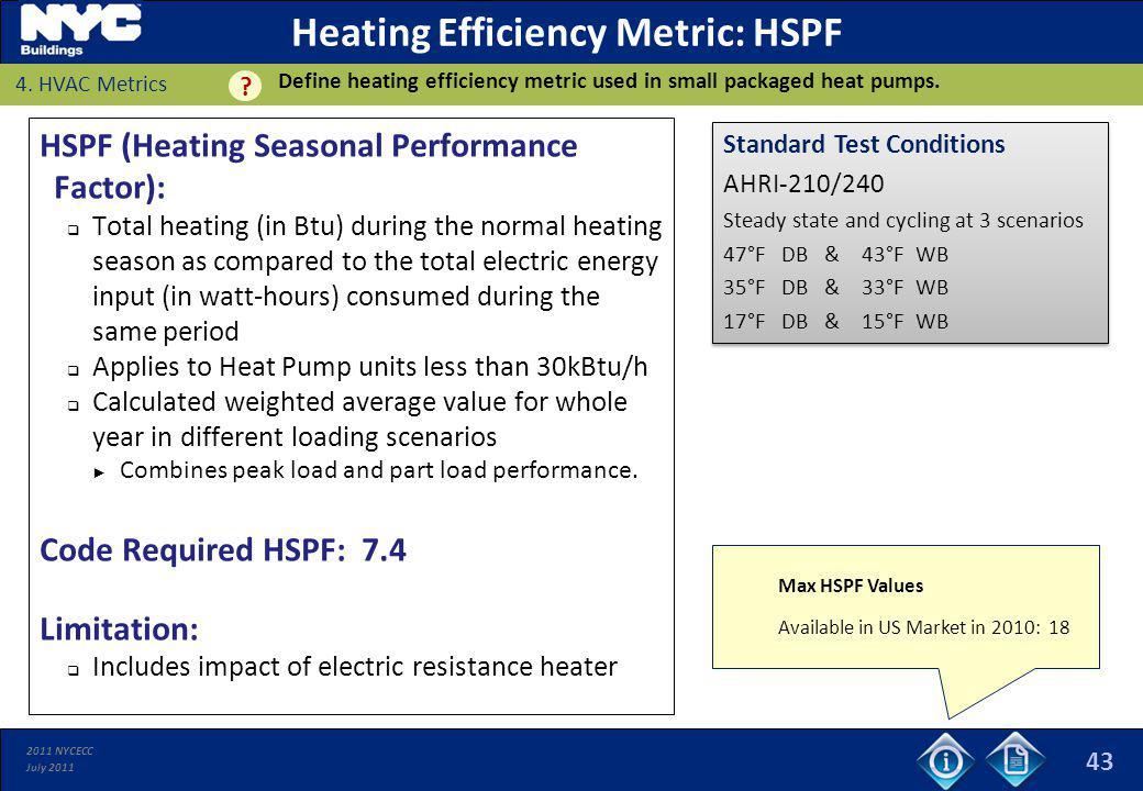 Heating Efficiency Metric: HSPF