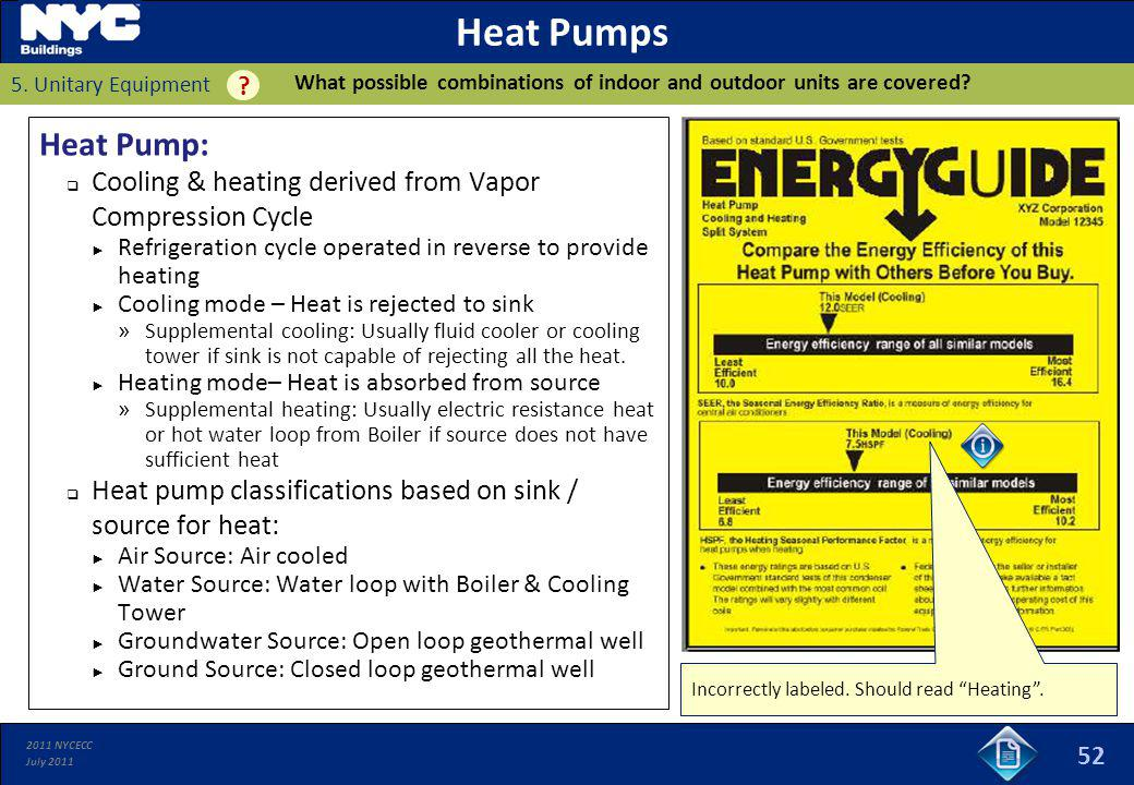 Heat Pumps What possible combinations of indoor and outdoor units are covered 5. Unitary Equipment.