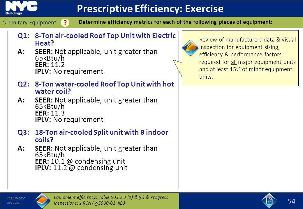 Prescriptive Efficiency: Exercise