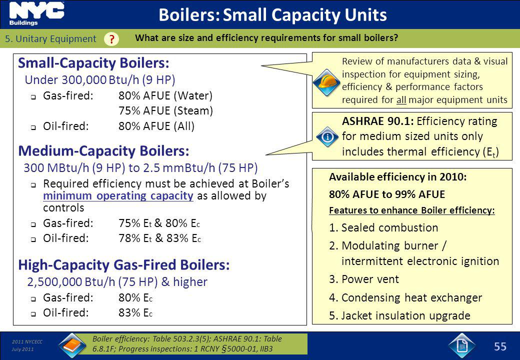 Boilers: Small Capacity Units