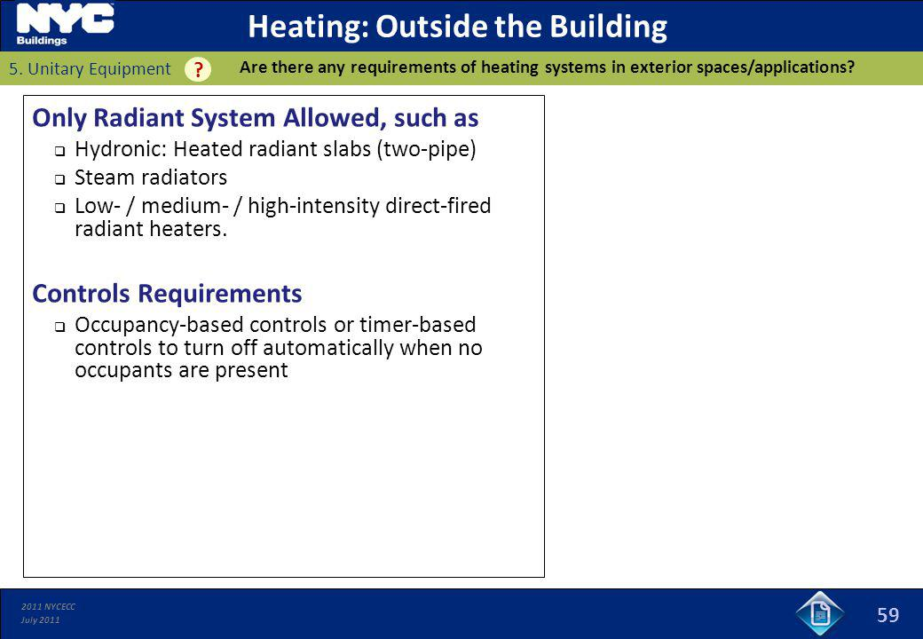 Heating: Outside the Building