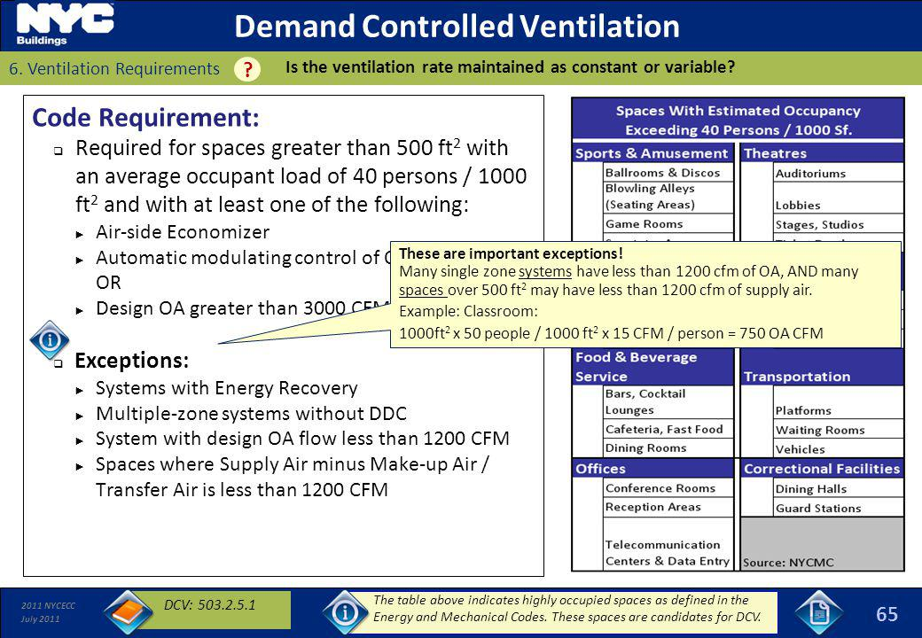 Demand Controlled Ventilation