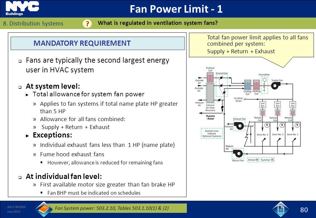 Fan Power Limit - 1 What is regulated in ventilation system fans 8. Distribution Systems.