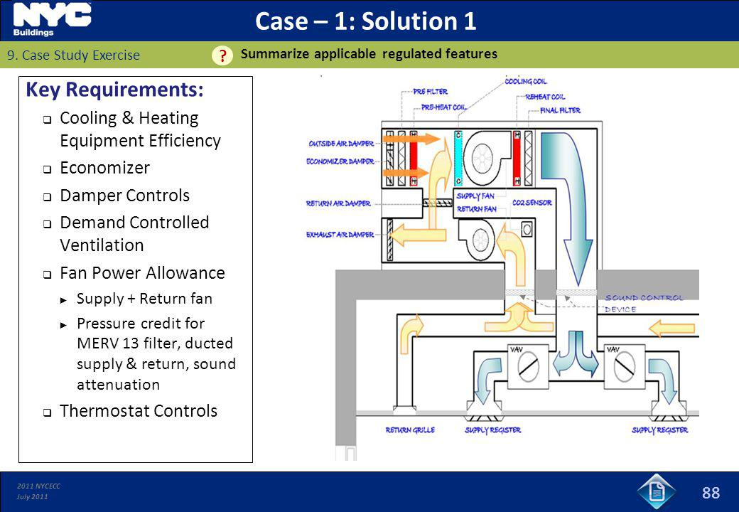 Case – 1: Solution 1 Key Requirements: