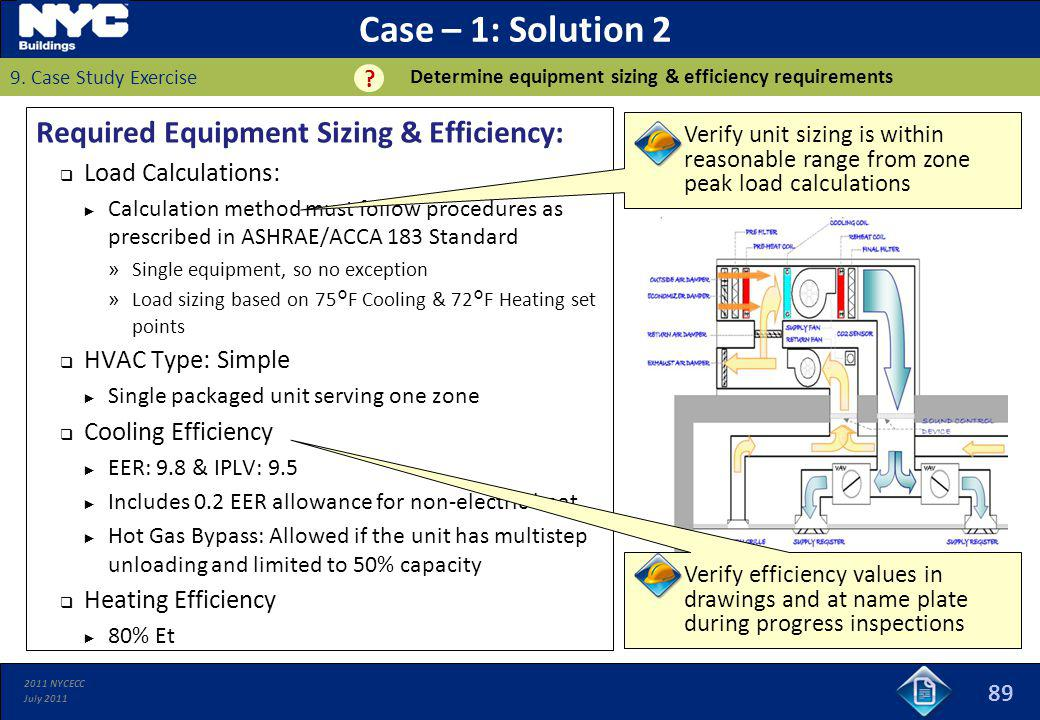 Case – 1: Solution 2 Required Equipment Sizing & Efficiency: