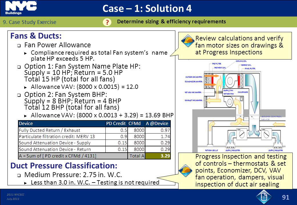 Case – 1: Solution 4 Fans & Ducts: Duct Pressure Classification: