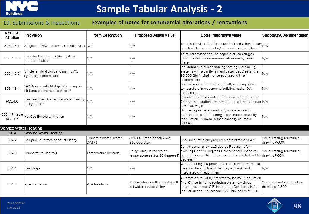 Sample Tabular Analysis - 2