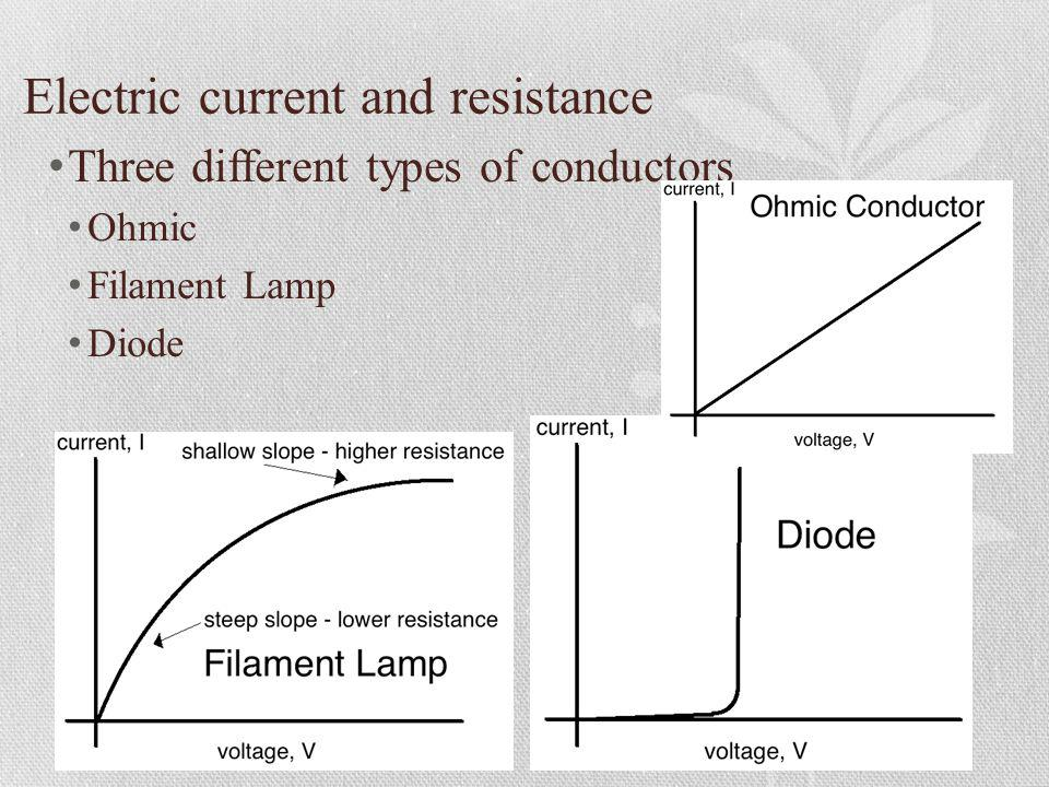 Resistance electric current and potential difference Homework ...