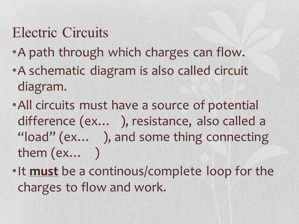 Electric Circuits A path through which charges can flow.