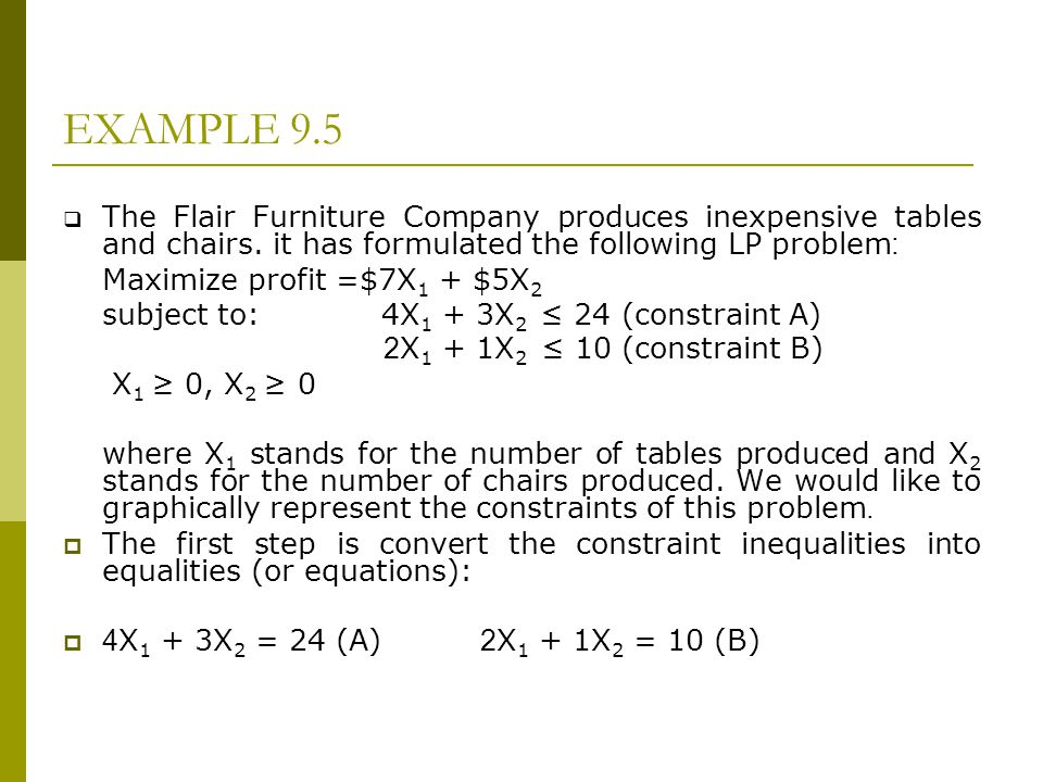 EXAMPLE 9.5 The Flair Furniture Company produces inexpensive tables and chairs. it has formulated the following LP problem: