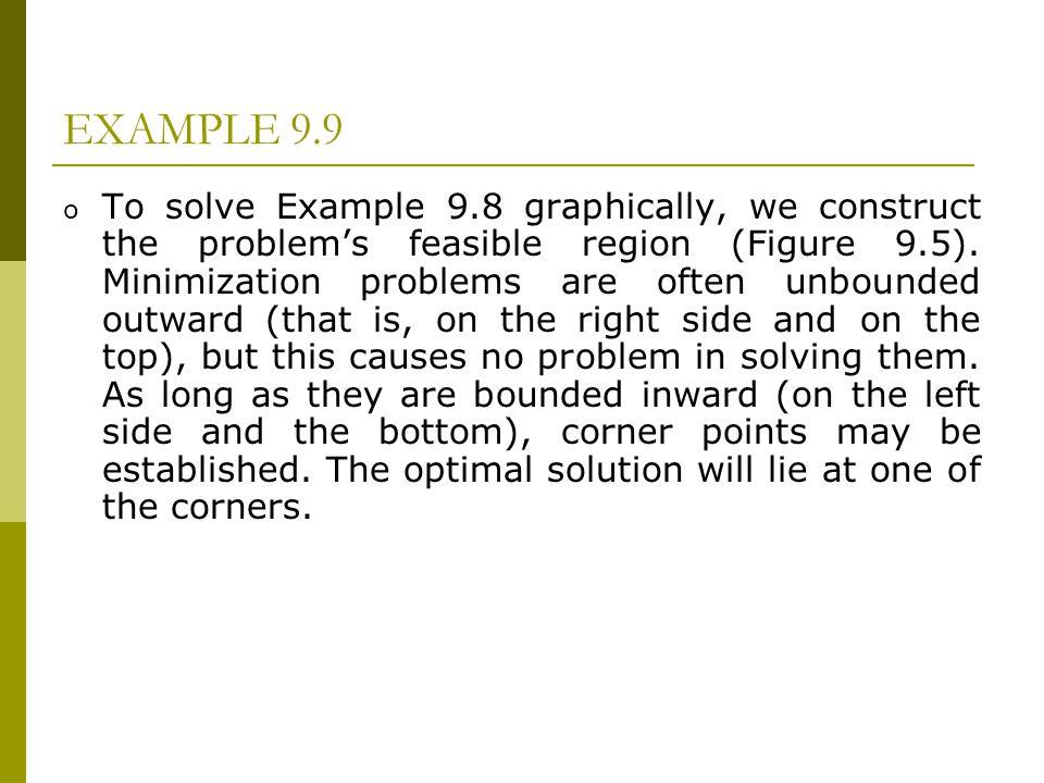 EXAMPLE 9.9