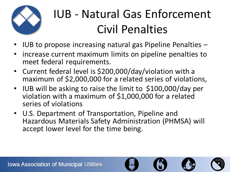 IUB - Natural Gas Enforcement Civil Penalties