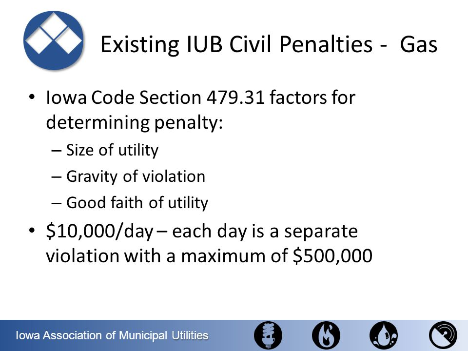 Existing IUB Civil Penalties - Gas