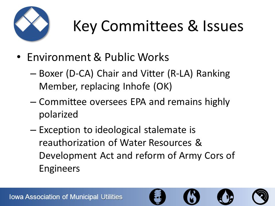 Key Committees & Issues